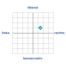 Vimentis_KR2019_Politkarte_Adrian Ineichen