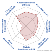 Vimentis_KR2019_Smartspider_Adrian Ineichen